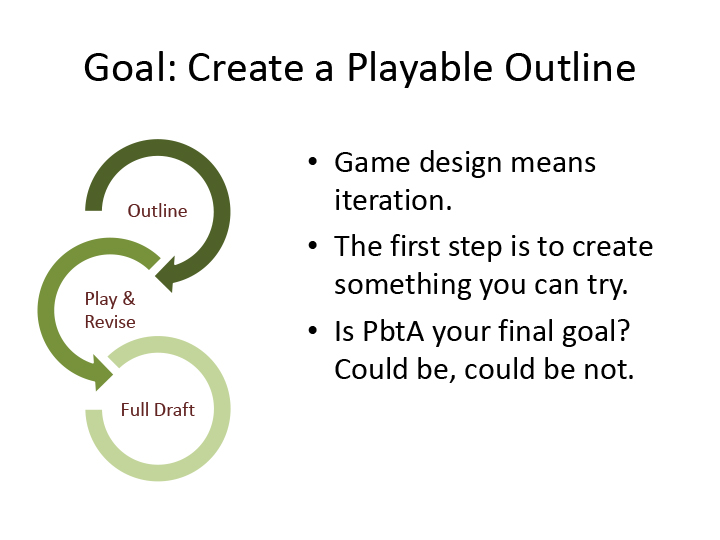 Goal: Create a Playable Outline Cycle: Outline, Play & Revise, Full Draft * Game design means iteration. * The first step is to create something you can try. * Is PbtA your final goal? Could be, could be not.